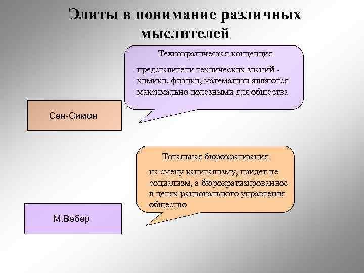 Элиты в понимание различных   мыслителей   Технократическая концепция