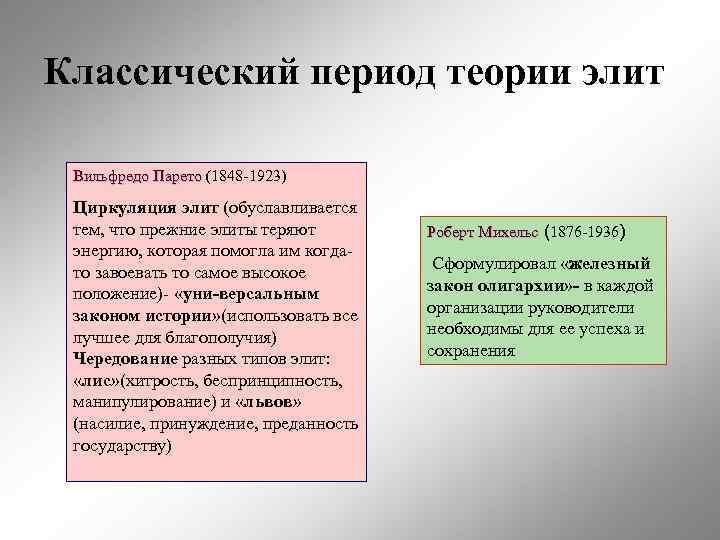 Классический период теории элит  Вильфредо Парето (1848 -1923) Циркуляция элит (обуславливается тем, что