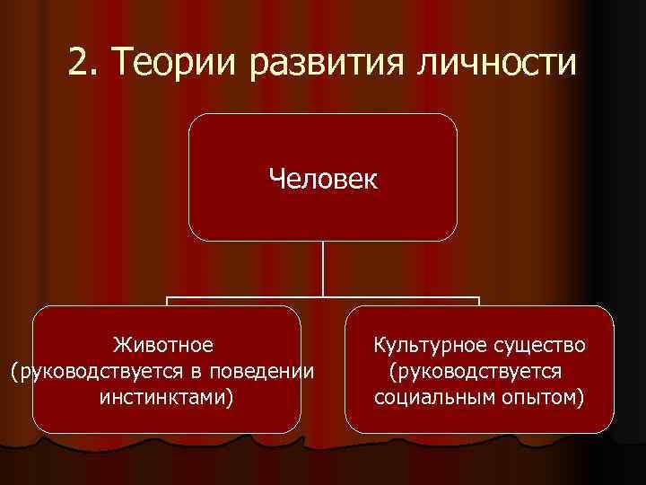 2. Теории развития личности     Человек   Животное