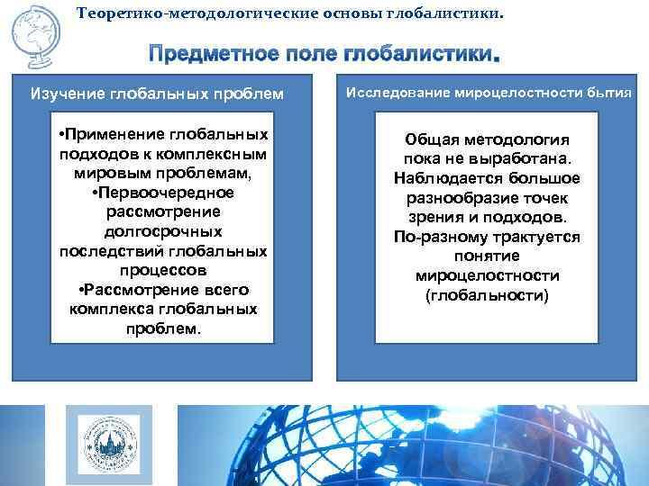 Теоретико-методологические основы глобалистики. Изучение глобальных проблем  Исследование мироцелостности бытия • Применение глобальных