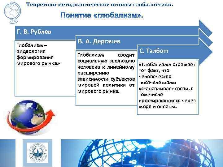 Теоретико-методологические основы глобалистики. Г. В. Рублев    В. А. Дергачев