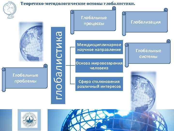 Теоретико-методологические основы глобалистики.      Глобальные
