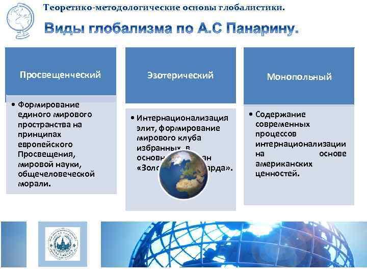 Теоретико-методологические основы глобалистики.  Просвещенческий  Эзотерический  Монопольный  • Формирование