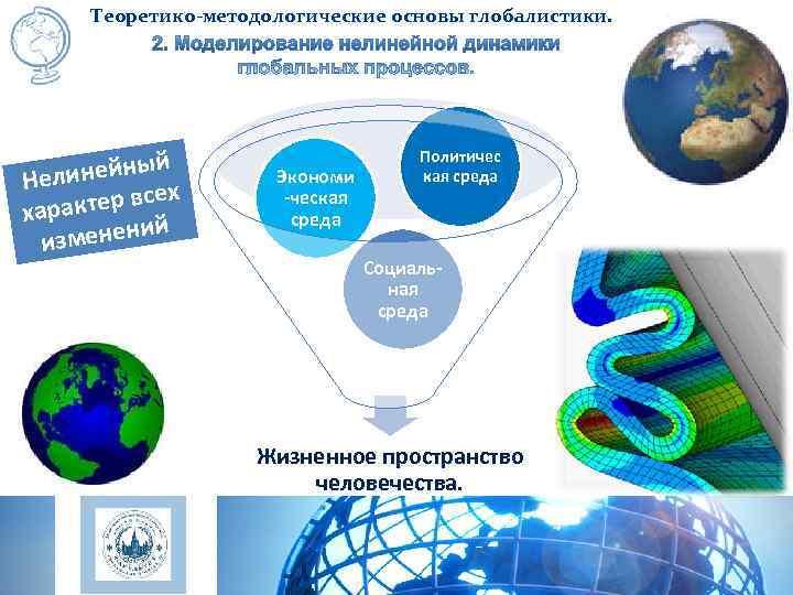 Теоретико-методологические основы глобалистики.    й    Политичес Не линейны