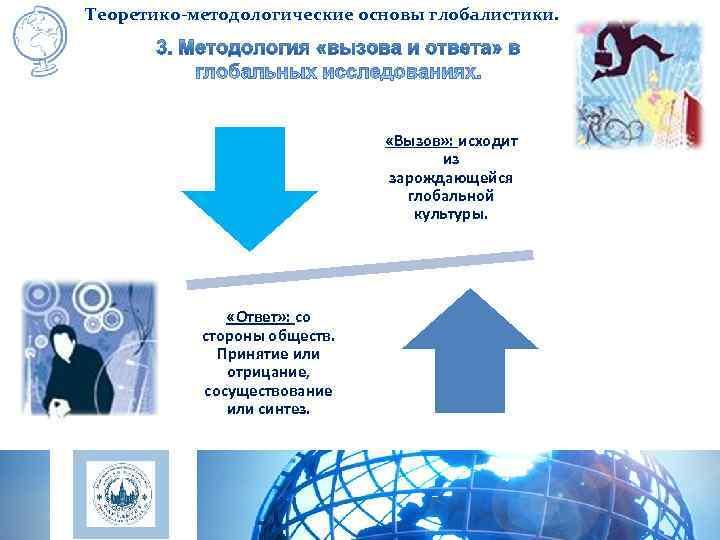 Теоретико-методологические основы глобалистики.       «Вызов» : исходит