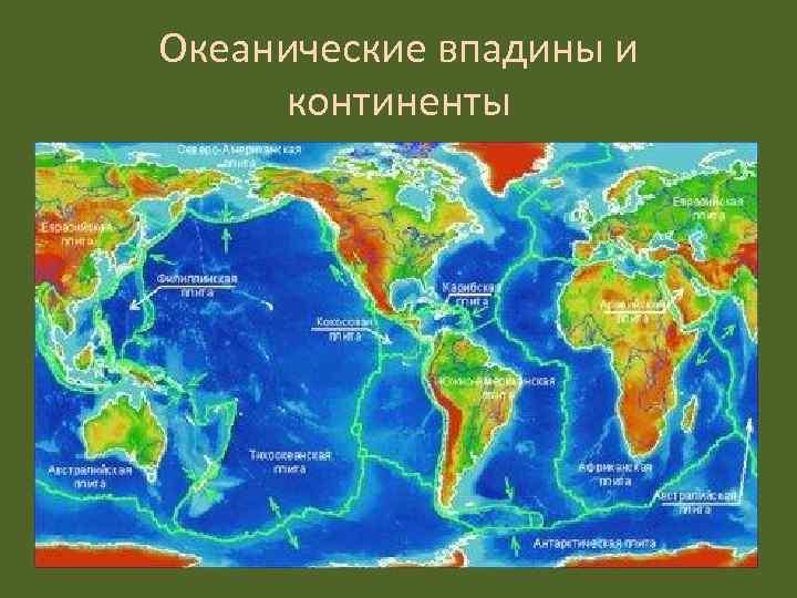 Океанические впадины и континенты