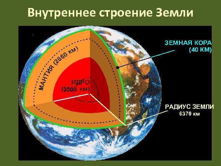 Внутреннее строение Земли   3500     РАДИУС ЗЕМЛИ
