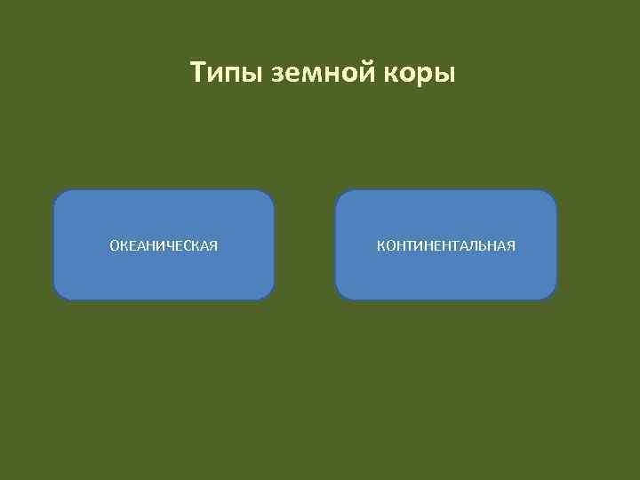 Типы земной коры ОКЕАНИЧЕСКАЯ  КОНТИНЕНТАЛЬНАЯ