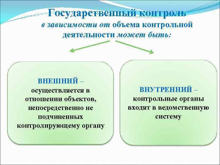 Государственный контроль  в зависимости от объема контрольной   деятельности может