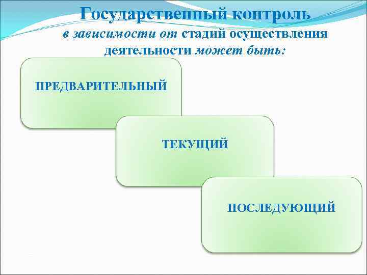 Государственный контроль  в зависимости от стадий осуществления  деятельности может быть: