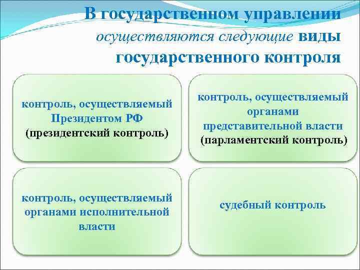 В государственном управлении  осуществляются следующие виды    государственного