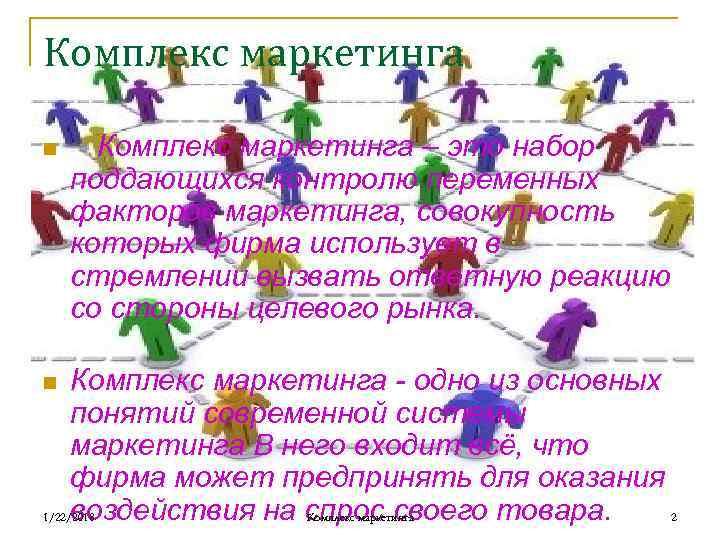 Комплекс маркетинга n  - Комплекс маркетинга – это набор поддающихся контролю переменных факторов