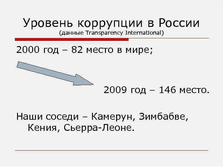 Уровень коррупции в России   (данные Transparency International)  2000 год –