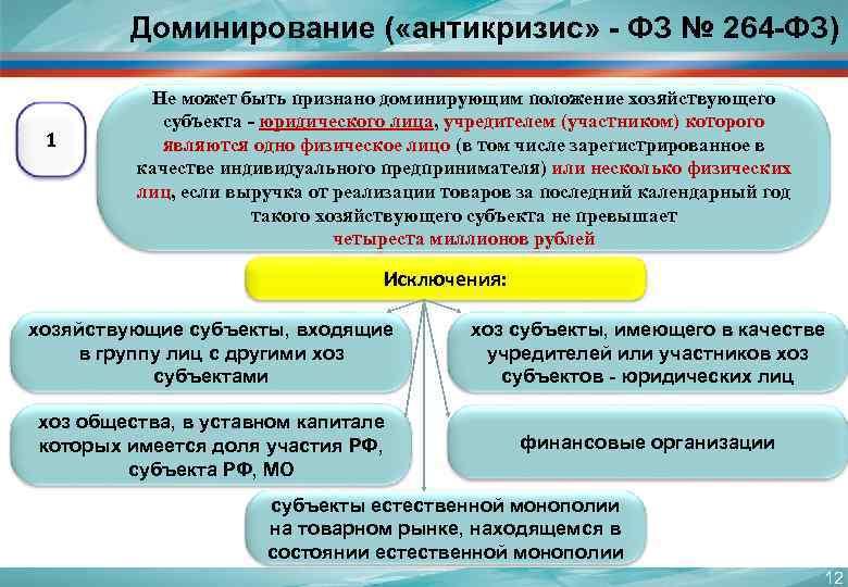 Доминирование ( «антикризис» - ФЗ № 264 -ФЗ)  Не может