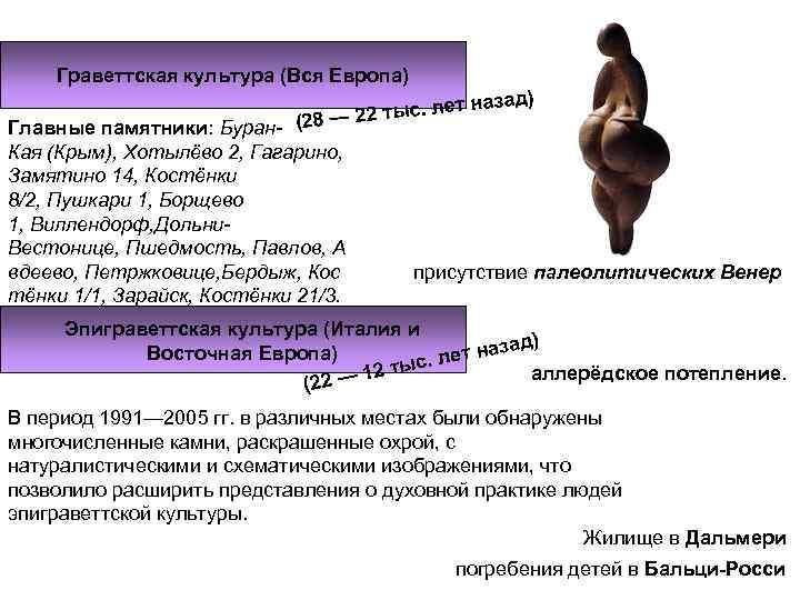 Граветтская культура (Вся Европа)     азад  )