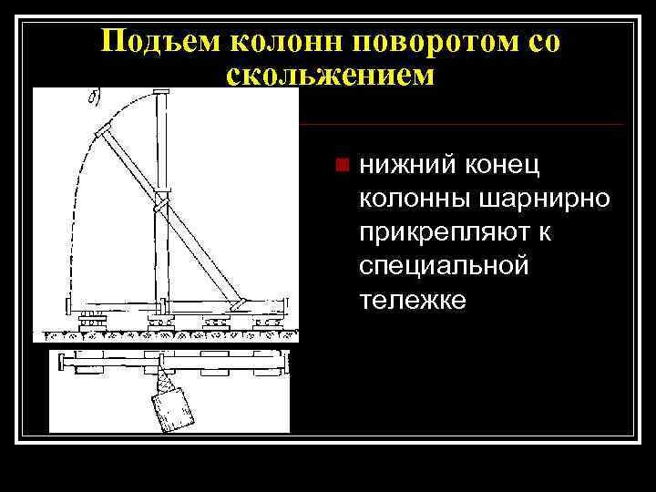 Подъем колонн поворотом со  скольжением    n  нижний конец