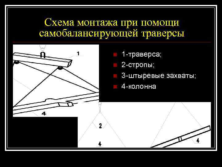 Схема монтажа при помощи самобалансирующей траверсы   n  1 -траверса;