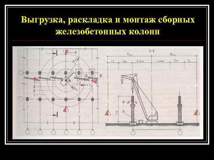 Выгрузка, раскладка и монтаж сборных  железобетонных колонн
