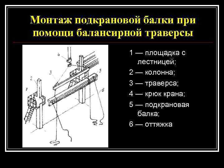 Монтаж подкрановой балки при помощи балансирной траверсы   1 — площадка с