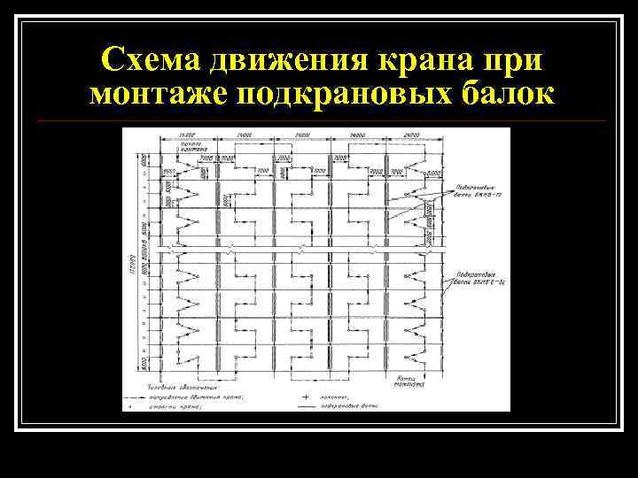 Схема движения крана при монтаже подкрановых балок