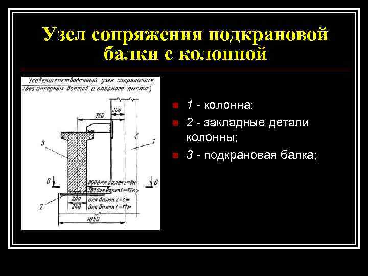 Узел сопряжения подкрановой  балки с колонной   n  1 - колонна;