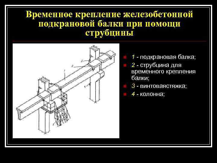 Временное крепление железобетонной  подкрановой балки при помощи   струбцины