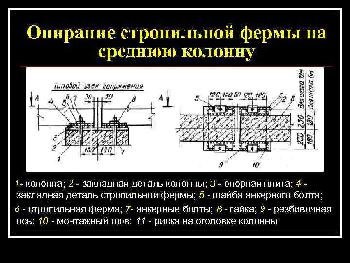 Опирание стропильной фермы на   среднюю колонну 1 - колонна; 2 -