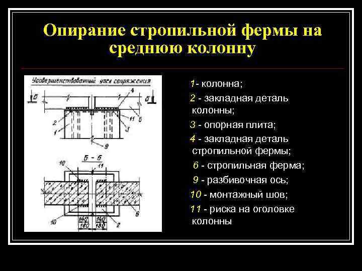 Опирание стропильной фермы на  среднюю колонну    1 - колонна;