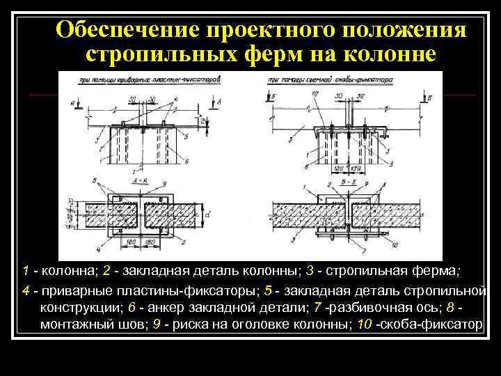 Обеспечение проектного положения  стропильных ферм на колонне 1 - колонна; 2