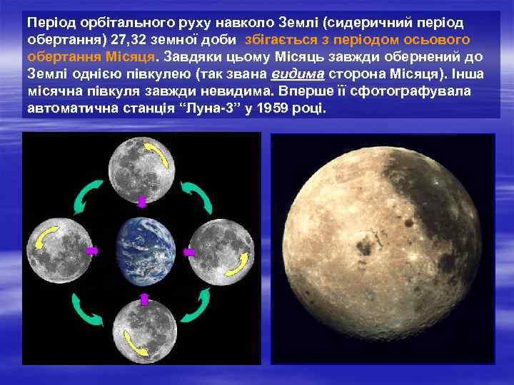 Період орбітального руху навколо Землі (сидеричний період обертання) 27, 32 земної доби збігається з