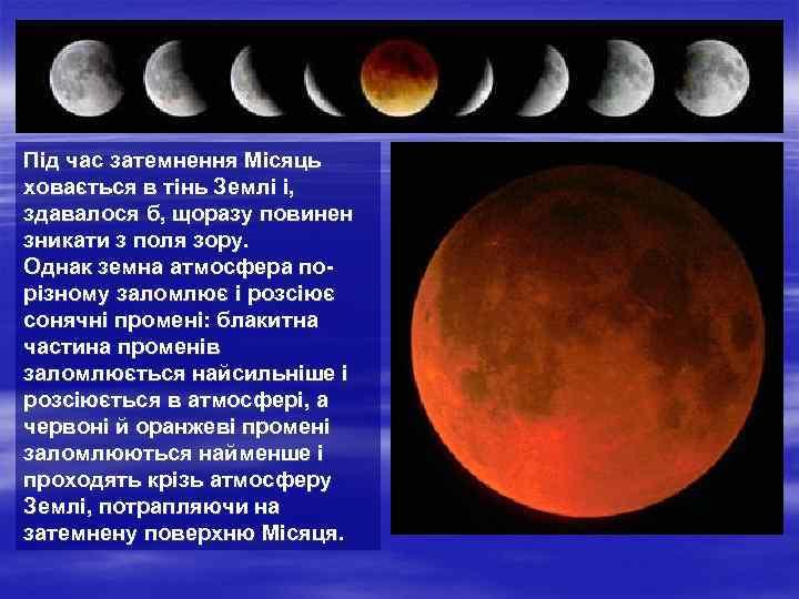 Під час затемнення Місяць ховається в тінь Землі і, здавалося б, щоразу повинен зникати