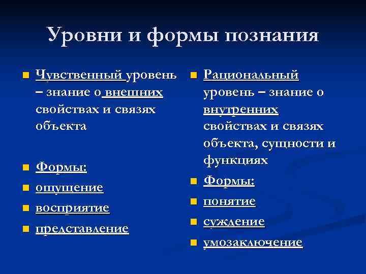 Уровни и формы познания n  Чувственный уровень  n  Рациональный –