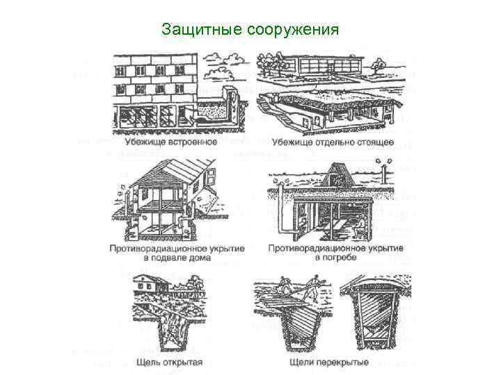 Защитные сооружения