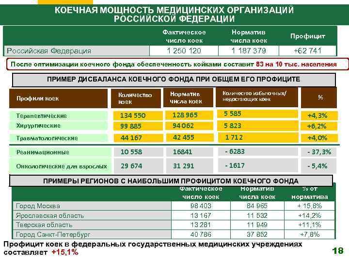 КОЕЧНАЯ МОЩНОСТЬ МЕДИЦИНСКИХ ОРГАНИЗАЦИЙ    РОССИЙСКОЙ ФЕДЕРАЦИИ