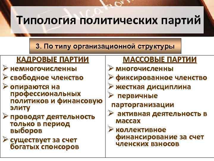 Типология политических партий   3. По типу организационной структуры КАДРОВЫЕ ПАРТИИ