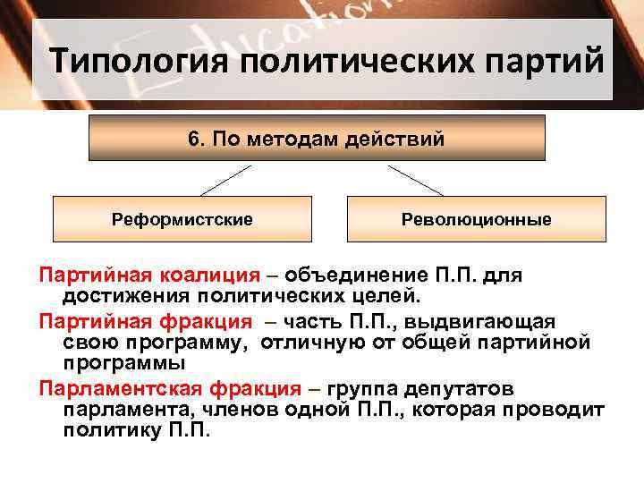 Типология политических партий   6. По методам действий   Реформистские  Революционные