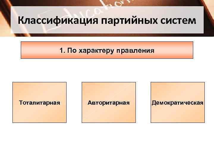 Классификация партийных систем   1. По характеру правления Тоталитарная Авторитарная Демократическая