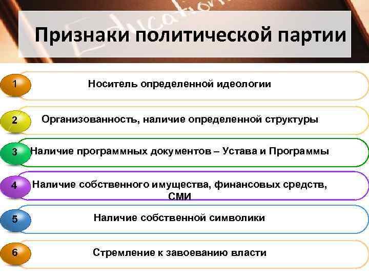 Признаки политической партии 1  Носитель определенной идеологии  2  Организованность,