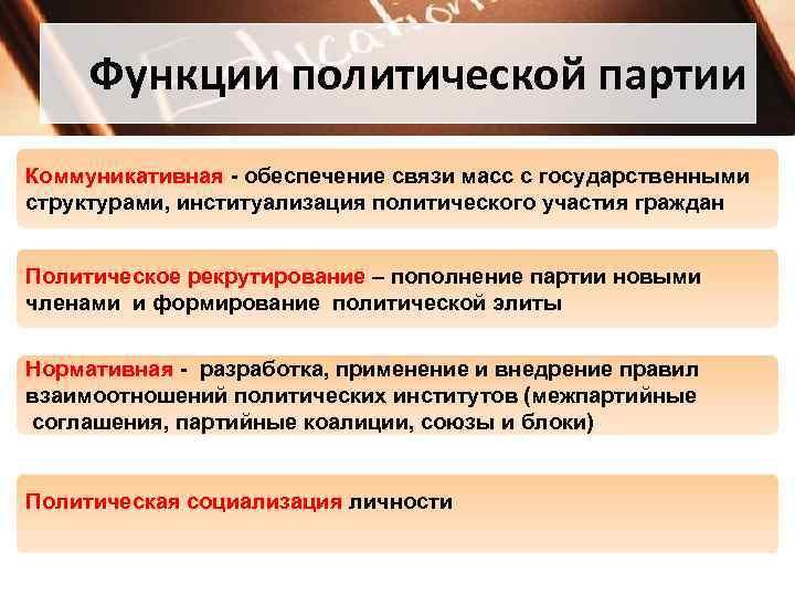 Функции политической партии Коммуникативная - обеспечение связи масс с государственными структурами, институализация политического