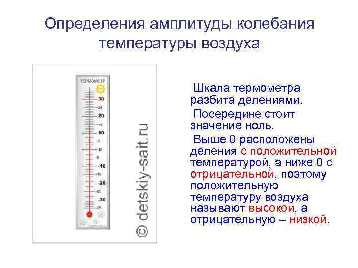 Определения амплитуды колебания  температуры воздуха    Шкала термометра   разбита