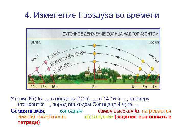 4. Изменение t воздуха во времени Утром (6 ч) tв …, в полдень