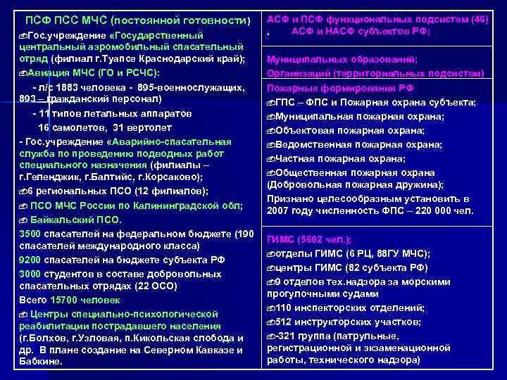 ПСФ ПСС МЧС (постоянной готовности)    АСФ и ПСФ функциональных подсистем