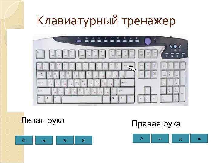 Клавиатурный тренажер Левая рука  Правая рука ф  ы  в