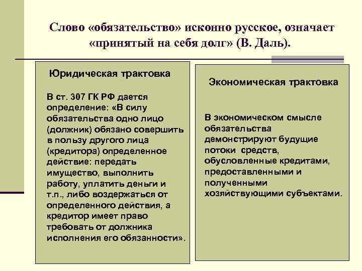 Слово «обязательство» исконно русское, означает  «принятый на себя долг» (В. Даль).  Юридическая