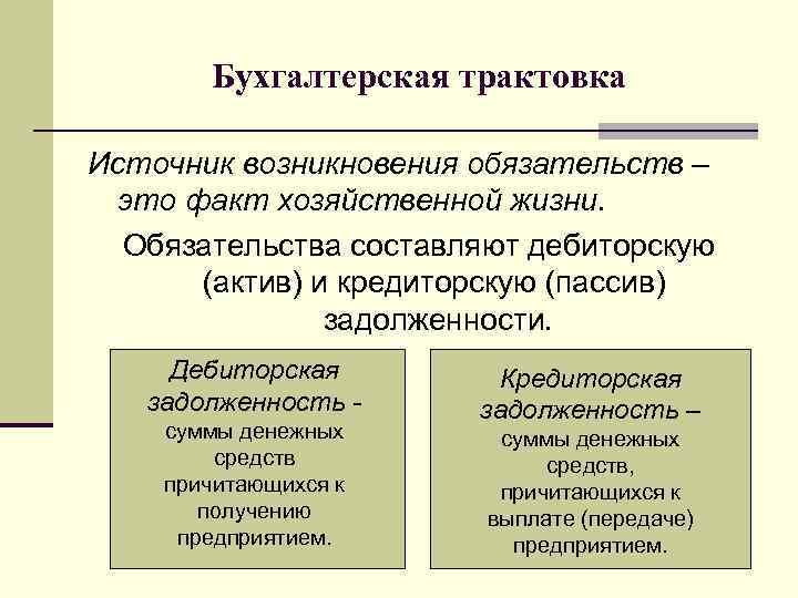 Бухгалтерская трактовка Источник возникновения обязательств – это факт хозяйственной жизни.  Обязательства