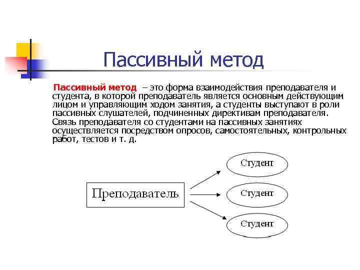Пассивный метод – это форма взаимодействия преподавателя и студента, в которой