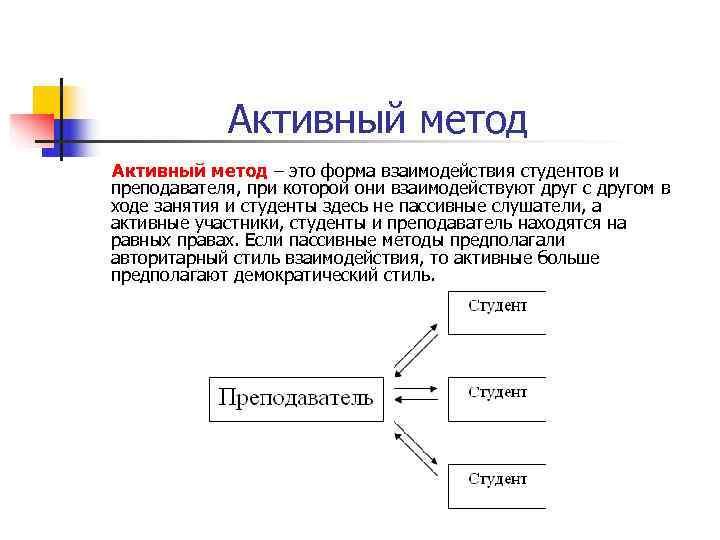 Активный метод – это форма взаимодействия студентов и преподавателя, при которой