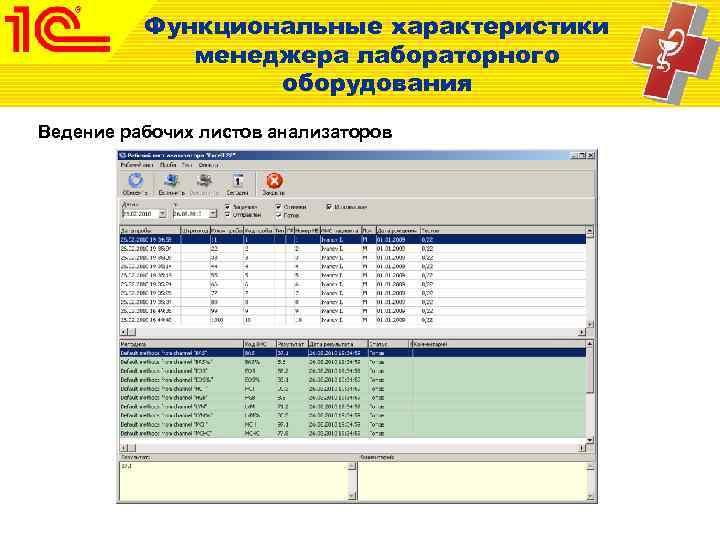 Функциональные характеристики   менеджера лабораторного    оборудования Ведение