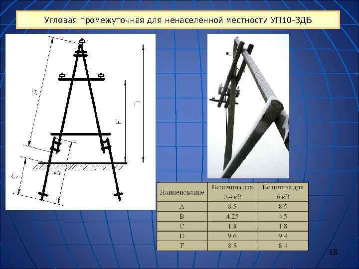 Угловая промежуточная для ненаселенной местности УП 10 -ЗДБ      18