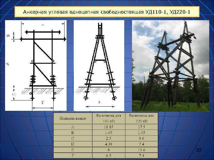 Анкерная угловая одноцепная свободностоящая УД 110 -1, УД 220 -1